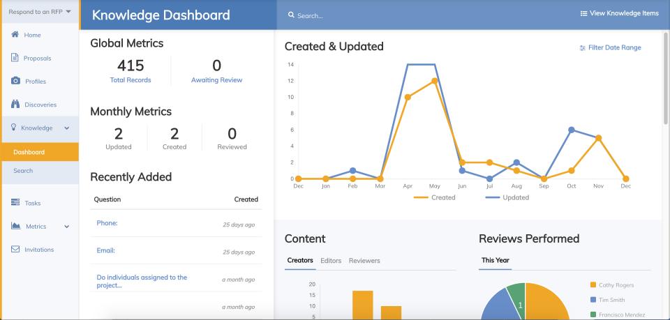 RFP 360 Knowledge dashboard screenshot