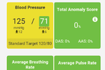 Connected Health screenshot: Connected Health dashboard