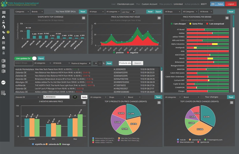 TGN Data Software - TGN dashboard