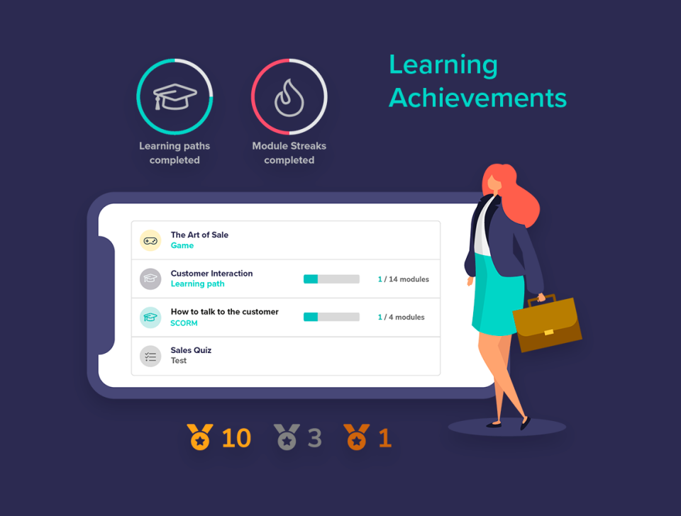 Let your learners follow their progress and get achievements in their learning