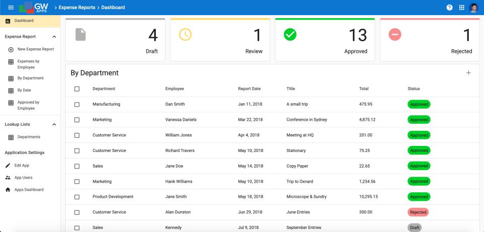 GW Apps page widgets screenshot
