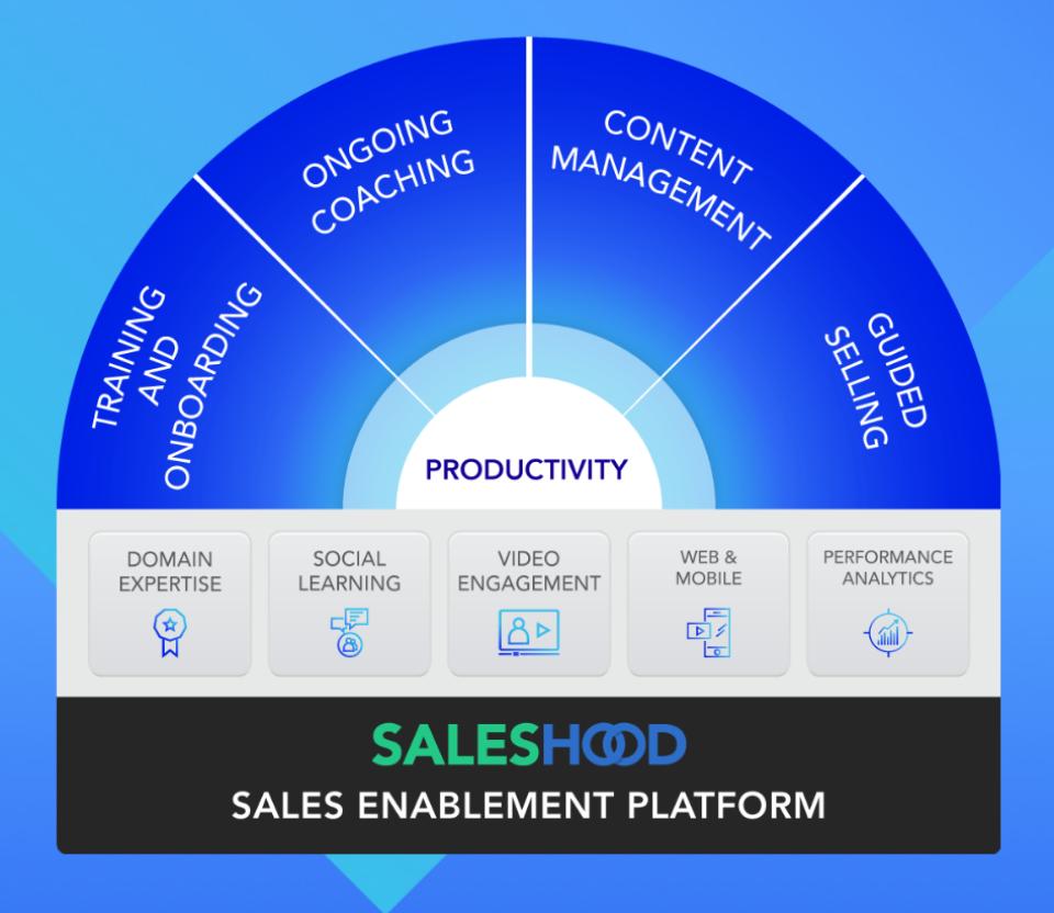 Saleshood Software - 3