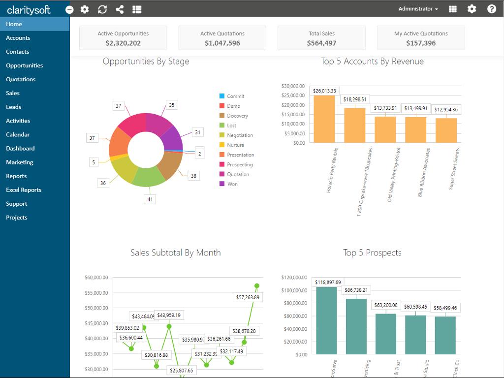 Claritysoft CRM Software - 3