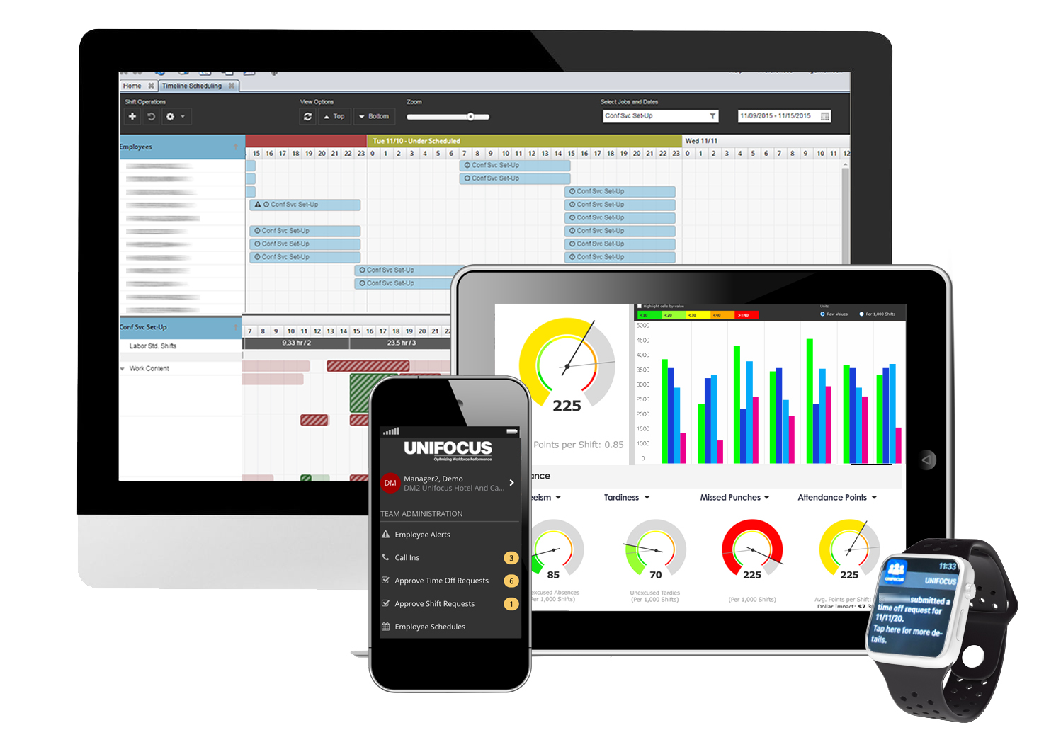 UniFocs tools let you work from any device so you can take your work mobile and make real-time decisions anywhere.