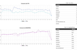 Automatos Software - Automatos performance management