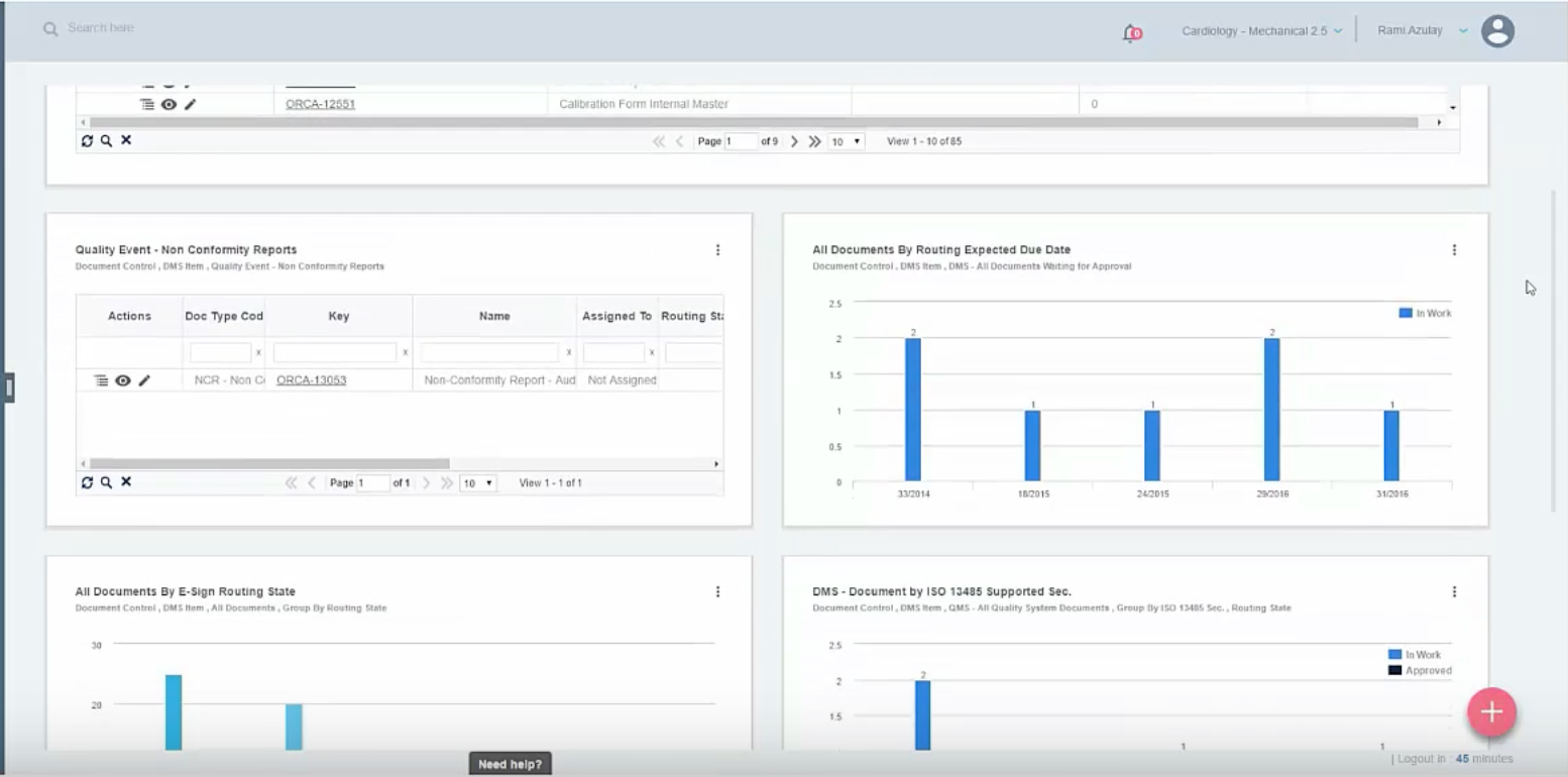 Orcanos DMS screenshot: Users can increase transparency by building multiple dashboards and dashboard panels