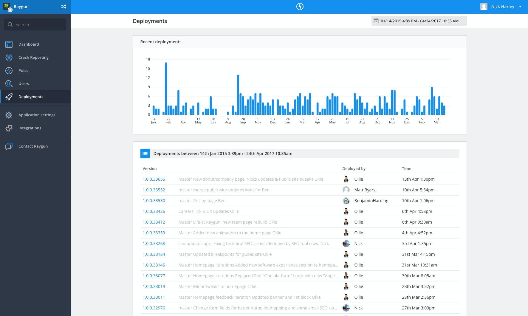Raygun Software - Raygun deployment tracking