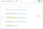 Celoxis Screenshot: Billable Utilization