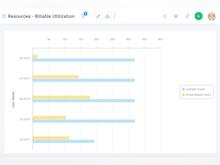 Celoxis Software - Billable Utilization