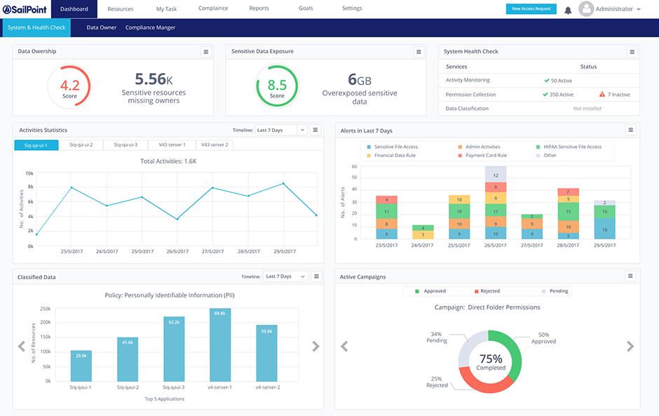 SailPoint Software - SailPoint dashboard