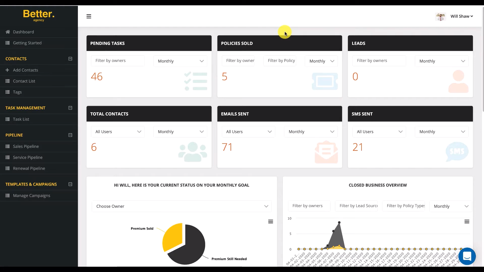 Better Agency dashboard