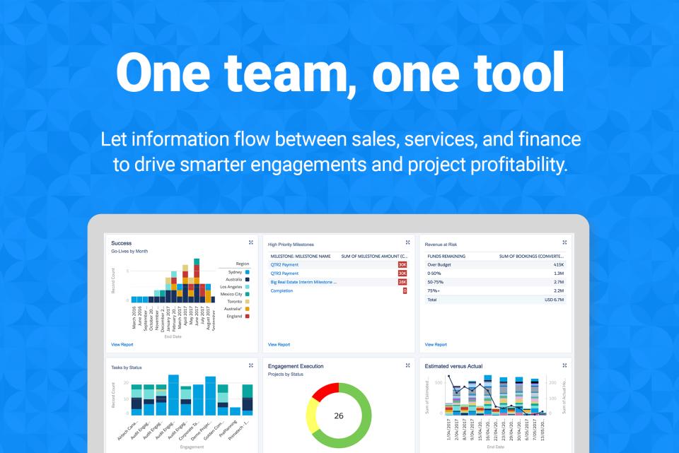 Social project management