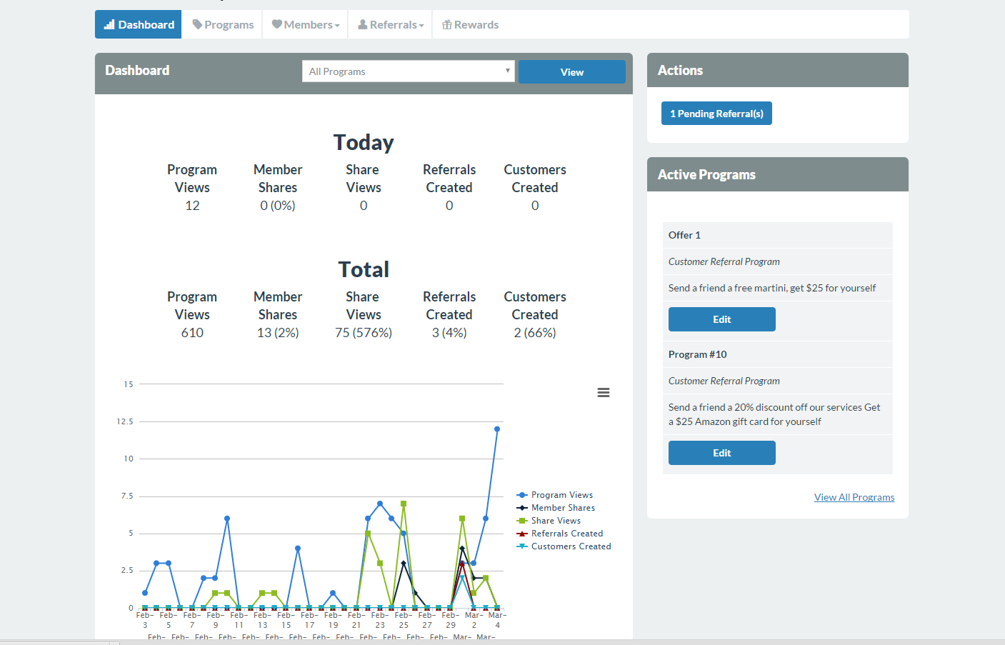 Referral Rock Software - A centralized, browser-based admin dashboard allows authorized users to view campaign statistics and generate exportable reports