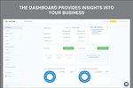 Captura de tela do Sunrise: The dashboard provides insights into your business.