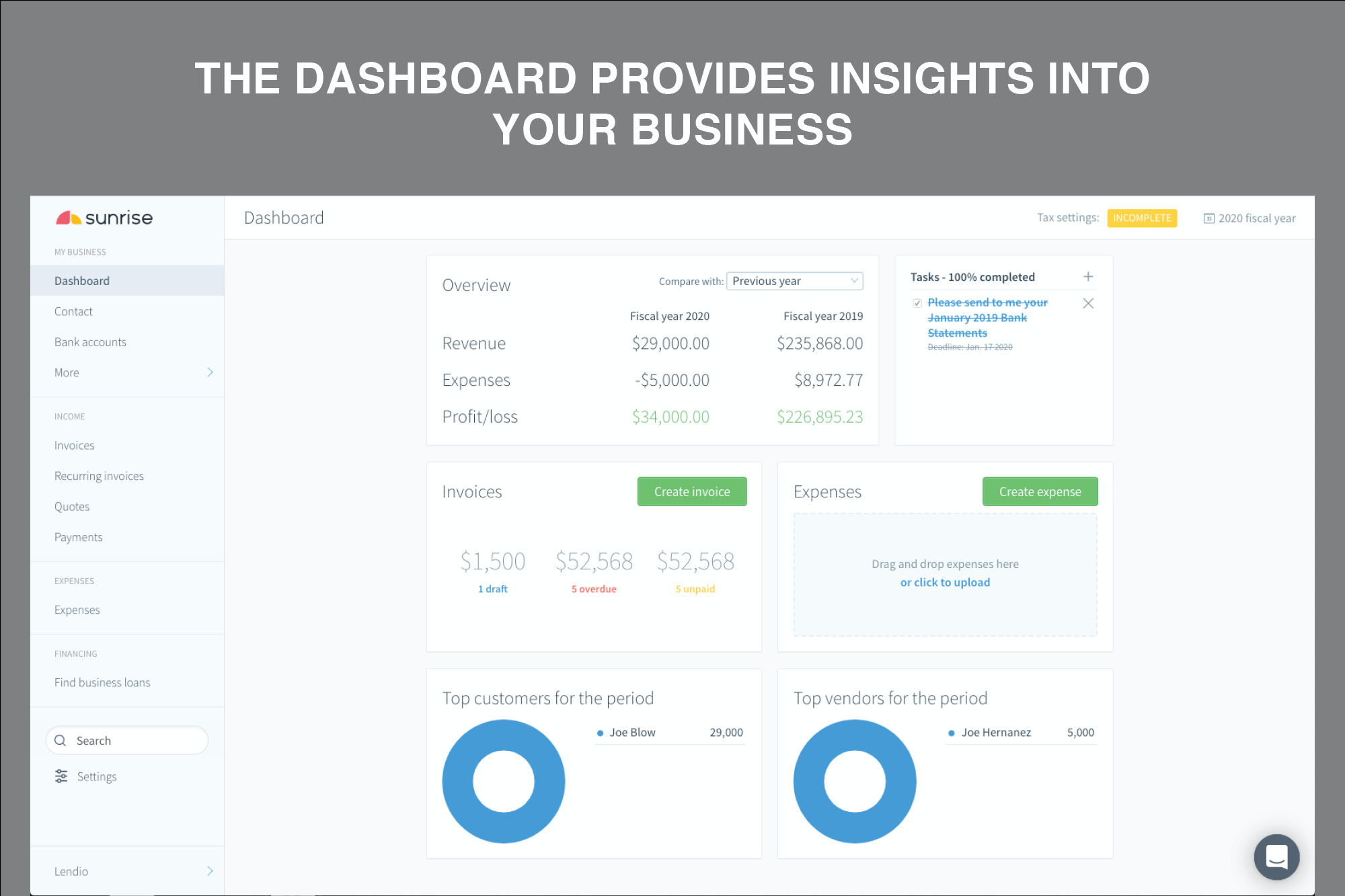 The dashboard provides insights into your business.