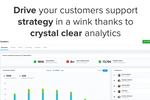 Crisp screenshot: Use Crisp analytics to monitor KPI that will enhance your knowledge and help you to take data-drive decisions