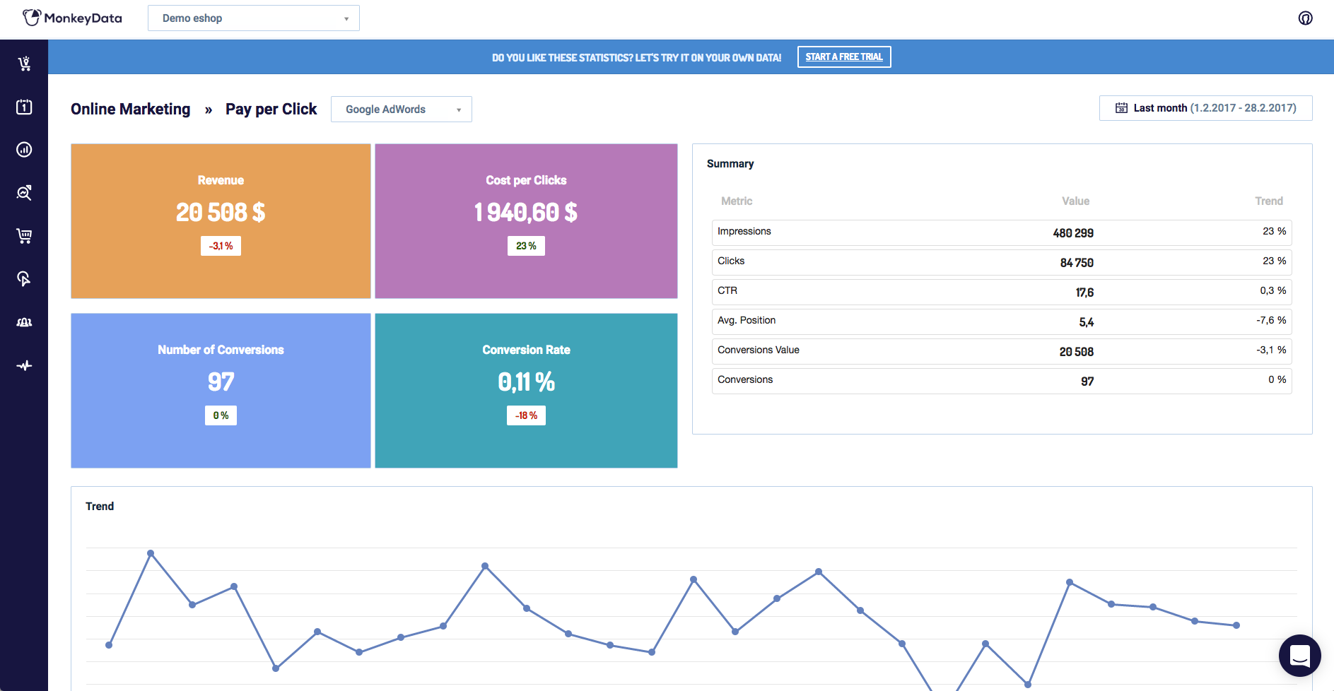 Track online marketing results for revenue and conversions
