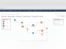 Campaigner Software - Easy drag and drop builder helps you create complex email automation workflows with ease