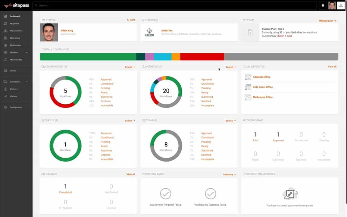 SitePass dashboard