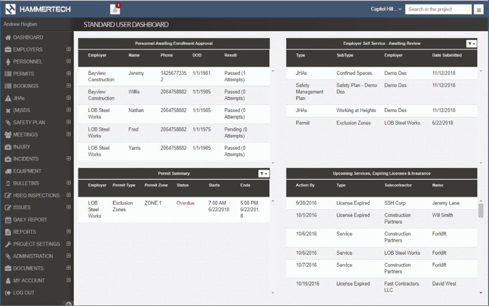 HammerTech dashboard screenshot