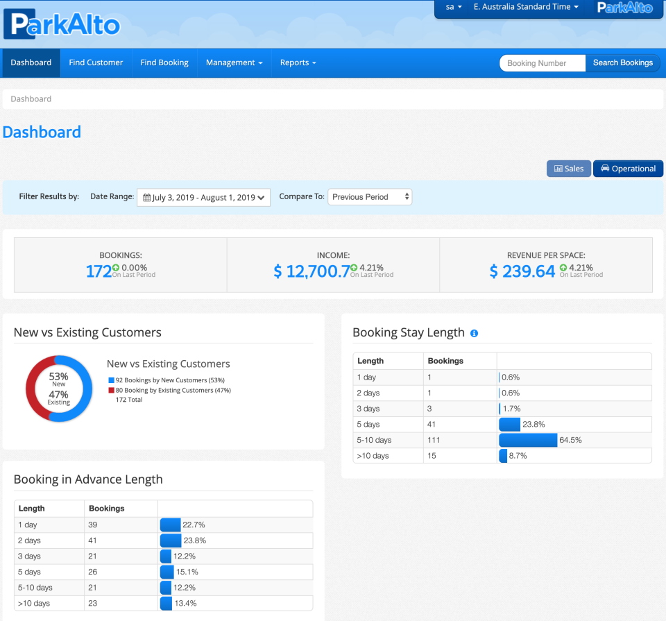 ParkAlto Software - 3