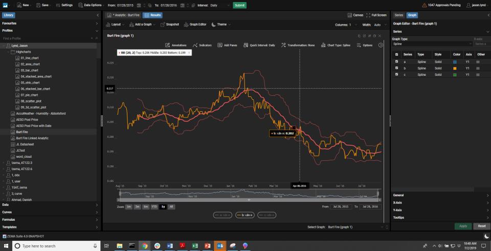Market Analyzer