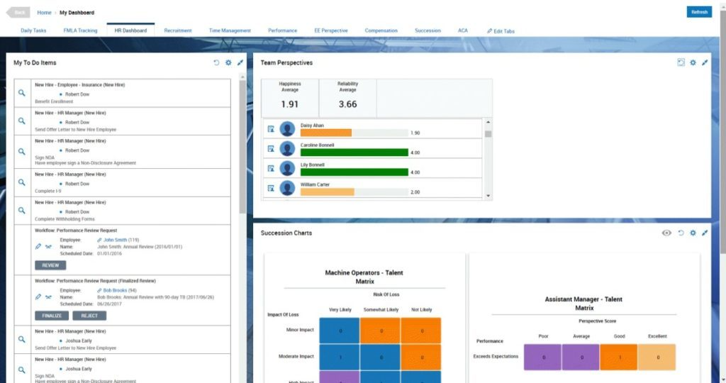 Paypro Workforce Management HR dashboard
