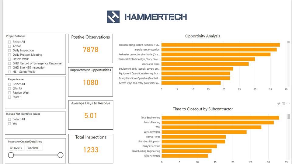 HammerTech quality management screenshot