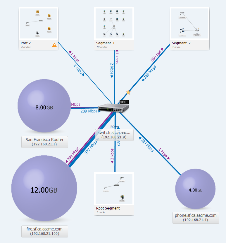 NetCrunch Software - Segment mapping