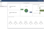 WDG Automation Screenshot: WDG Automation dashboard