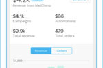 Mailchimp screenshot: Track the success of e-commerce campaigns and understand where revenue is coming from