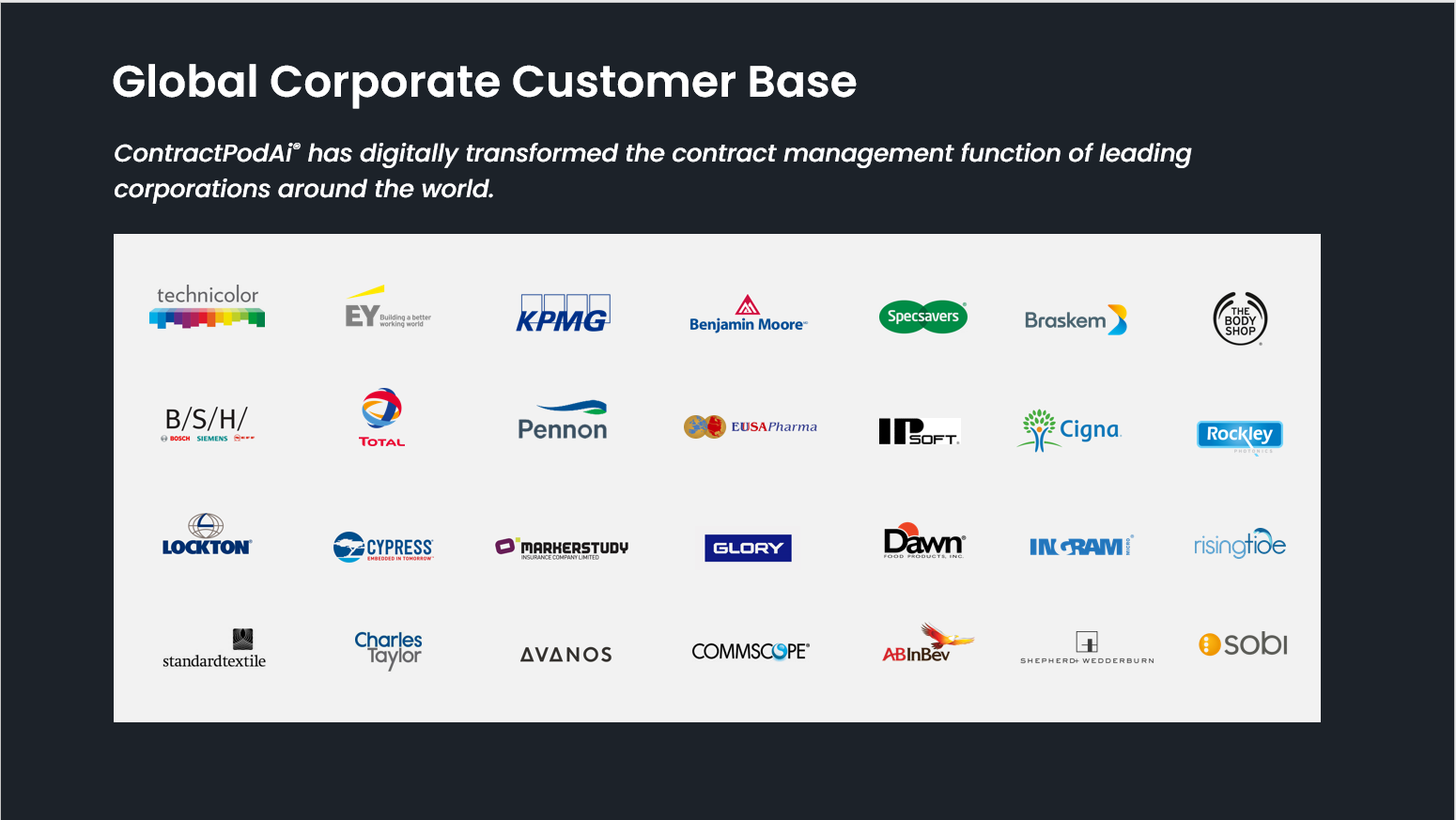 ContractPodAi has digitally transformed the contract management function of leading corporations around the world