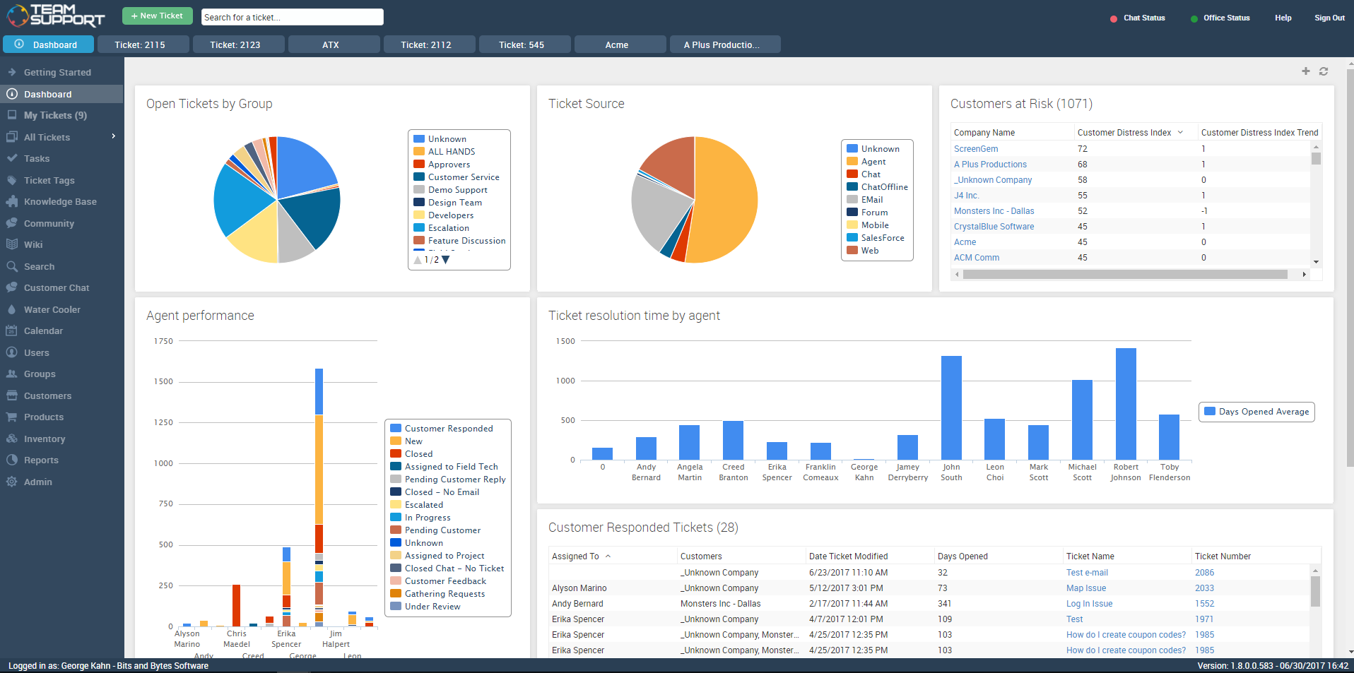 Fully customizable user dashboards. TeamSupport offers 100s of out-of the box reports, or you can build your own!