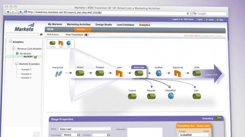 Marketo Engage Software - Marketo Engage - Revenue cycle modeling