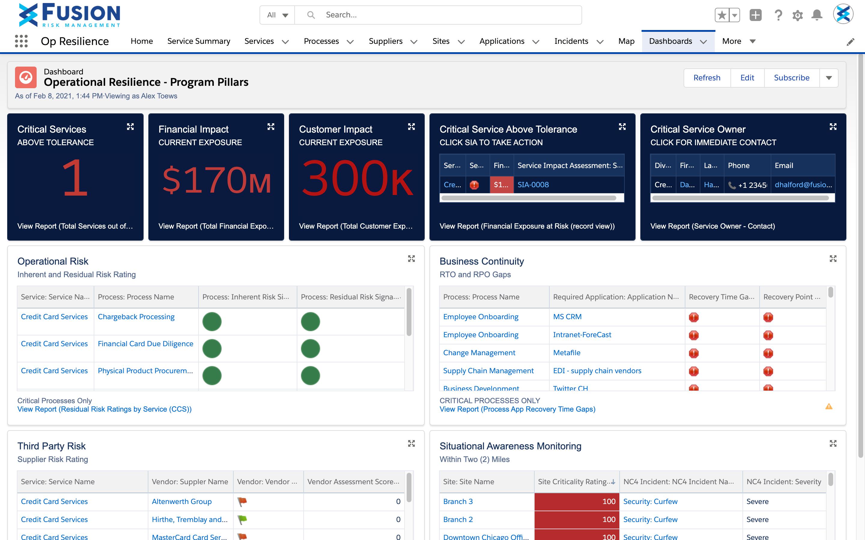 Fusion Framework System screenshot: Integrated Program Dashboard - Operational Resilience