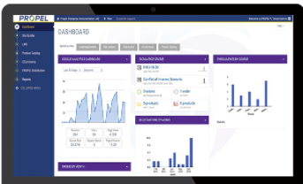 Gain actionable insight with reporting & analytics