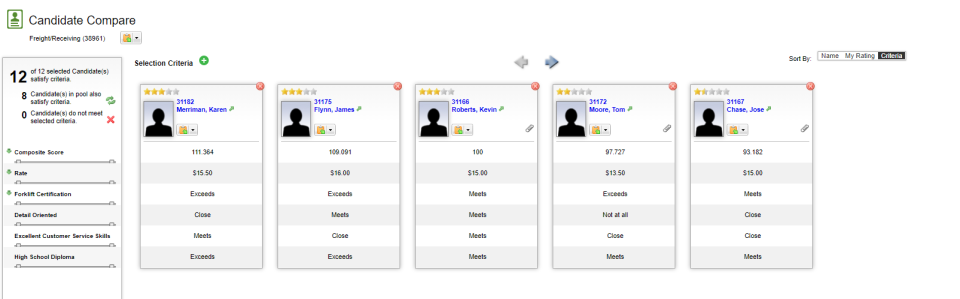 VectorVMS candidate comparison screenshot.