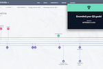 BRIDGE screenshot: TIMELINE: Employees want continuous feedback and opportunities to grow their skills. Bridge shifts the focus from annual report cards to year-round learning, growth, and development.