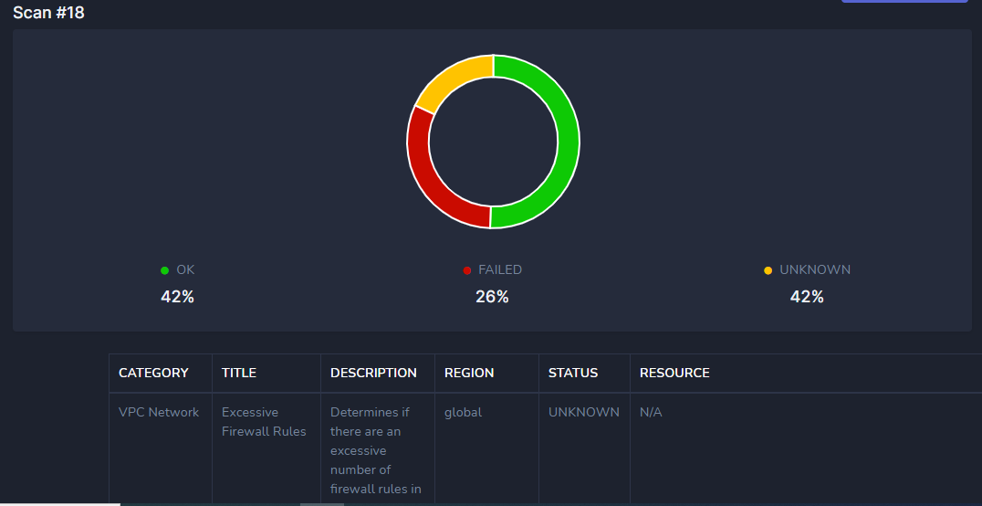 Threat Spotter GCP Scan Results