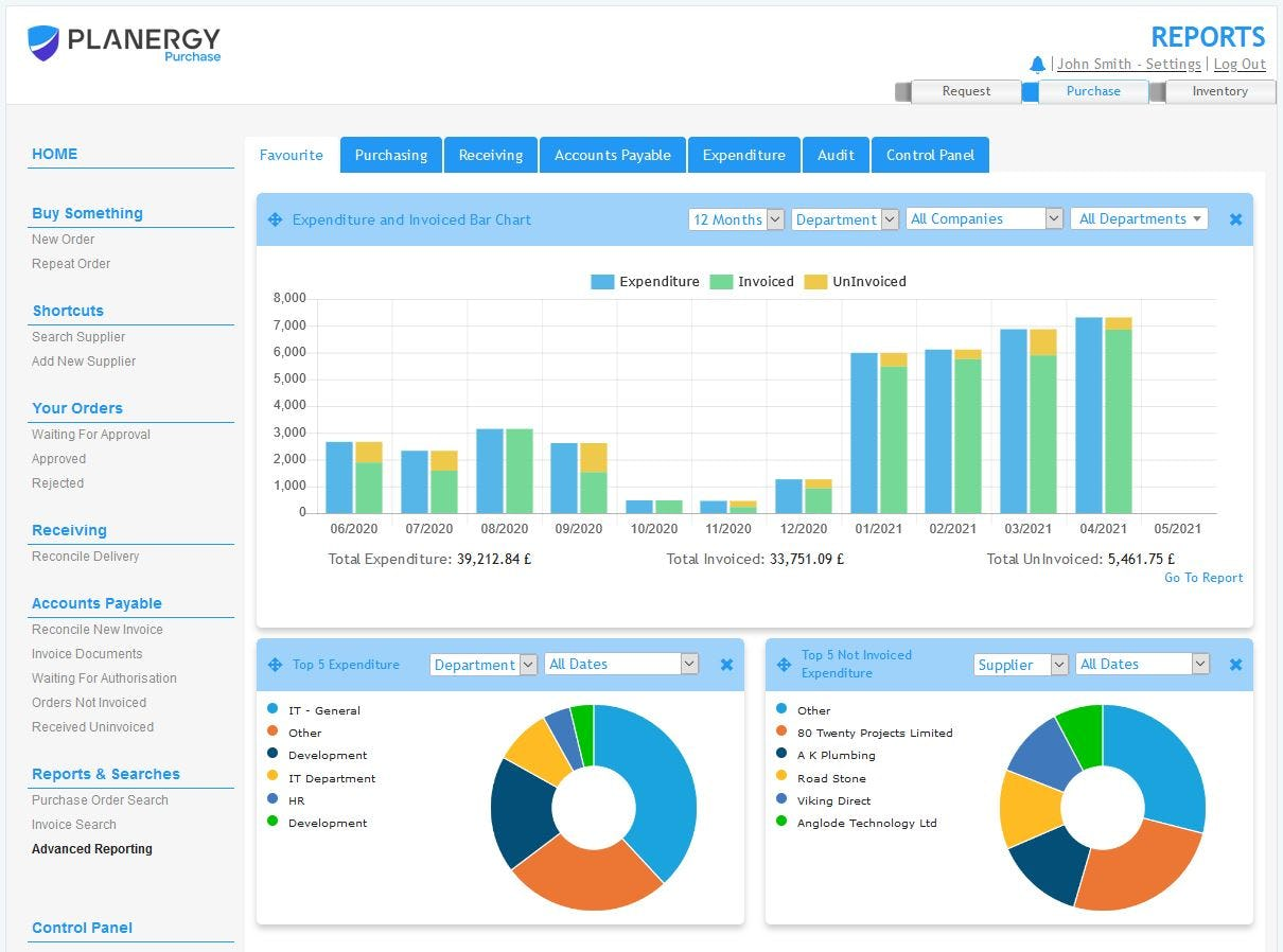 Planergy Software - PLANERGY offers advanced, automatically generated, fully filterable financial reporting. See exactly what you are buying, how much, from which suppliers, who is approving it, where it is going and committed spend figures in seconds.