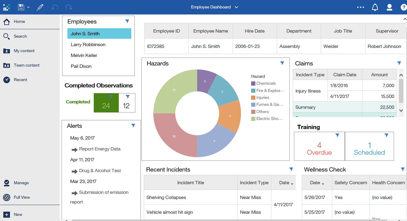 ProcessMAP EHS Platform Software - Employee dashboard