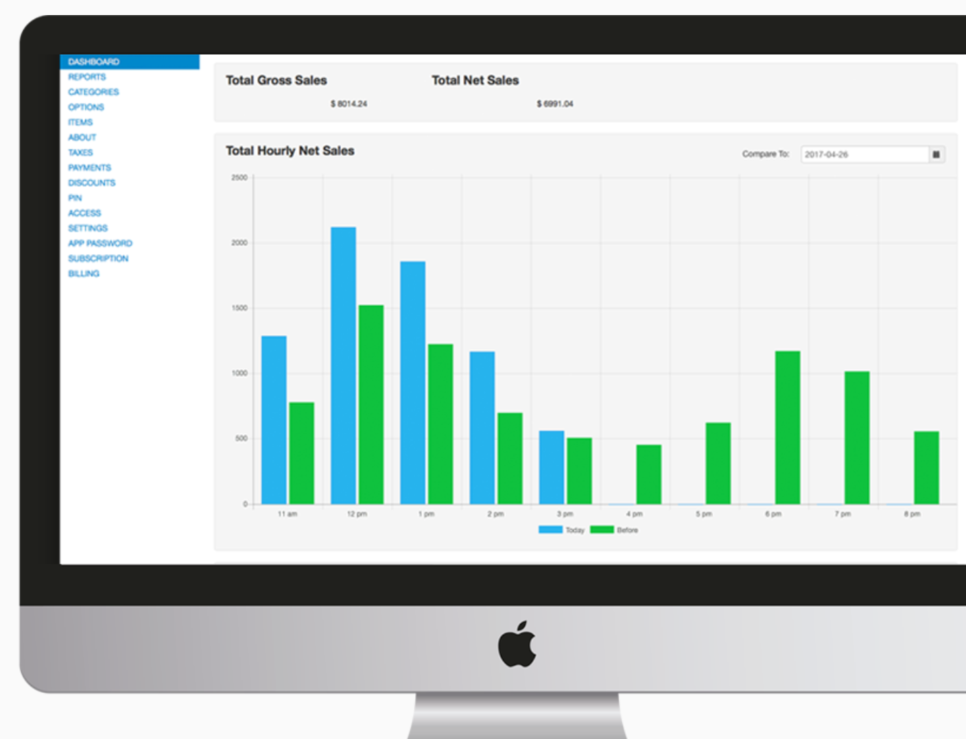 View sales and metrics in real time