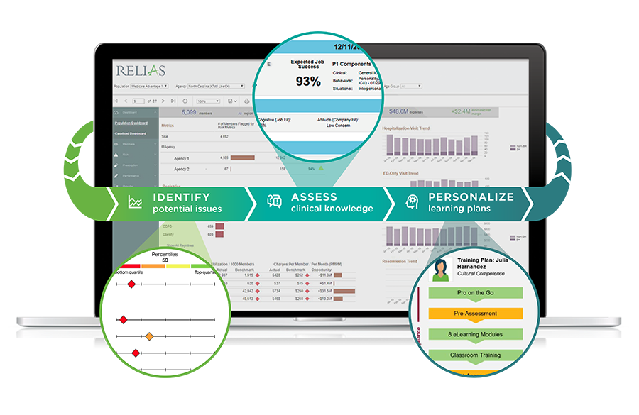 Relias Healthcare LMS learning assessments