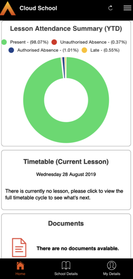 Cloud School lesson attendance summary