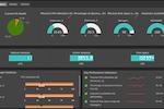 eG Enterprise screenshot: Custom dashboards can be created in eG Enterprise for different stakeholders