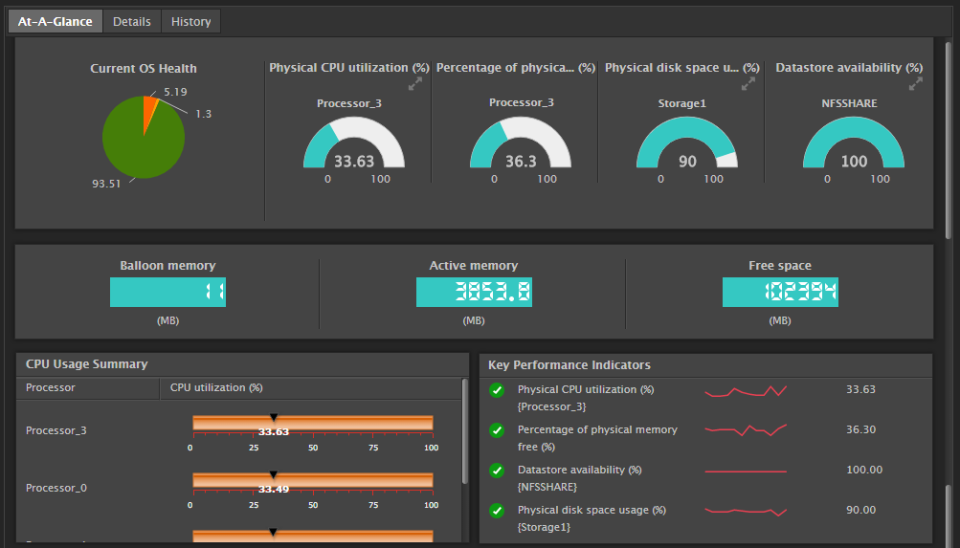 Custom dashboards can be created in eG Enterprise for different stakeholders