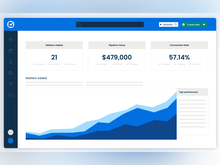 Clio Software - Clio's cloud-based client intake and legal client relationship management (CRM) software transforms the way your firm attracts and retains prospective clients.