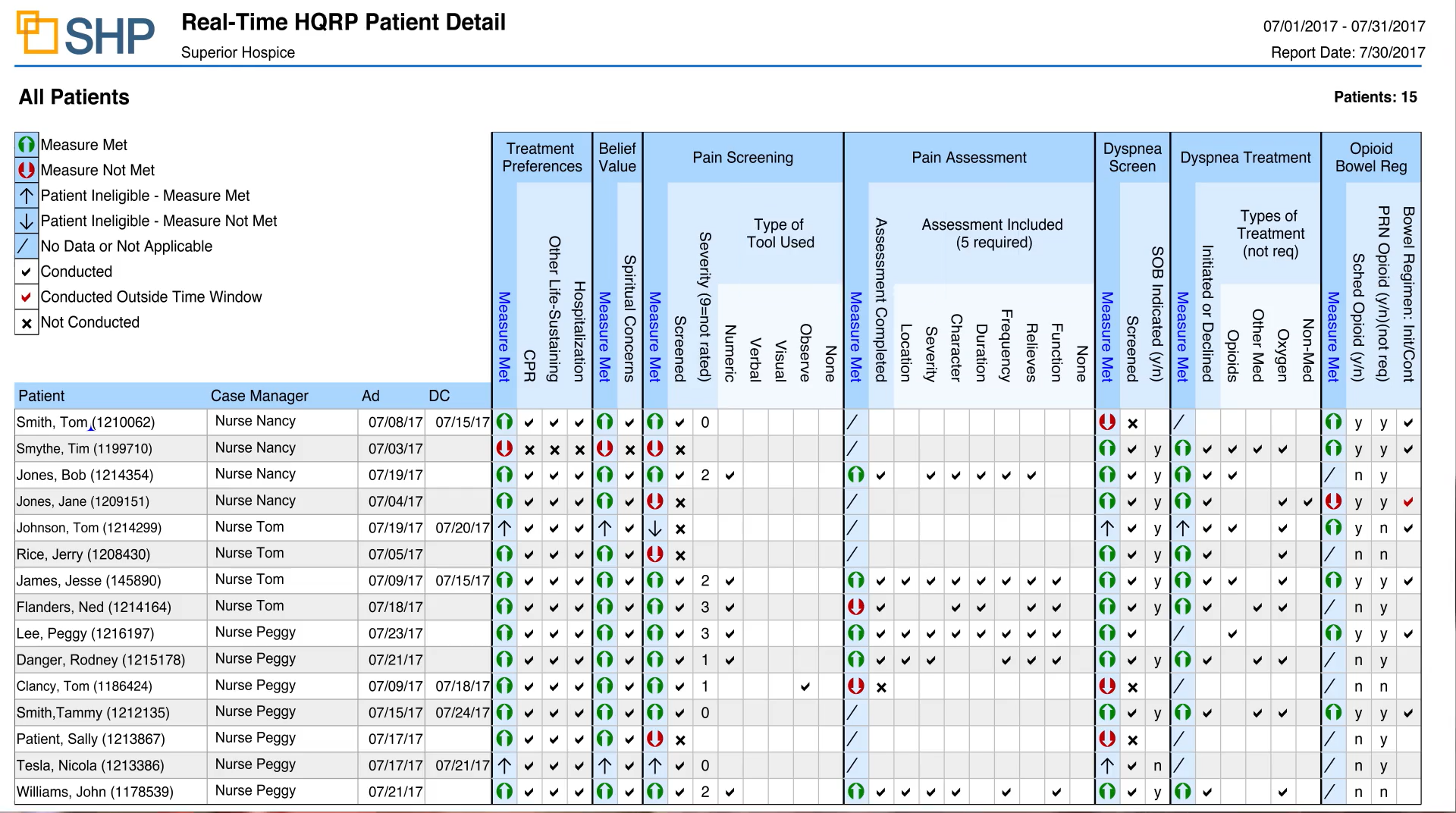 SHP for Hospice real-time HQRP patient detail