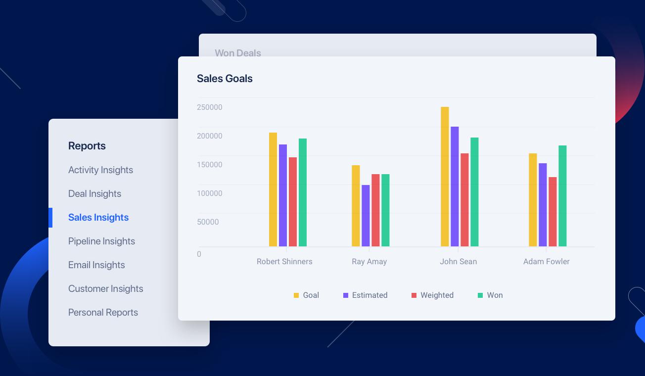 Salesmate Software - 3