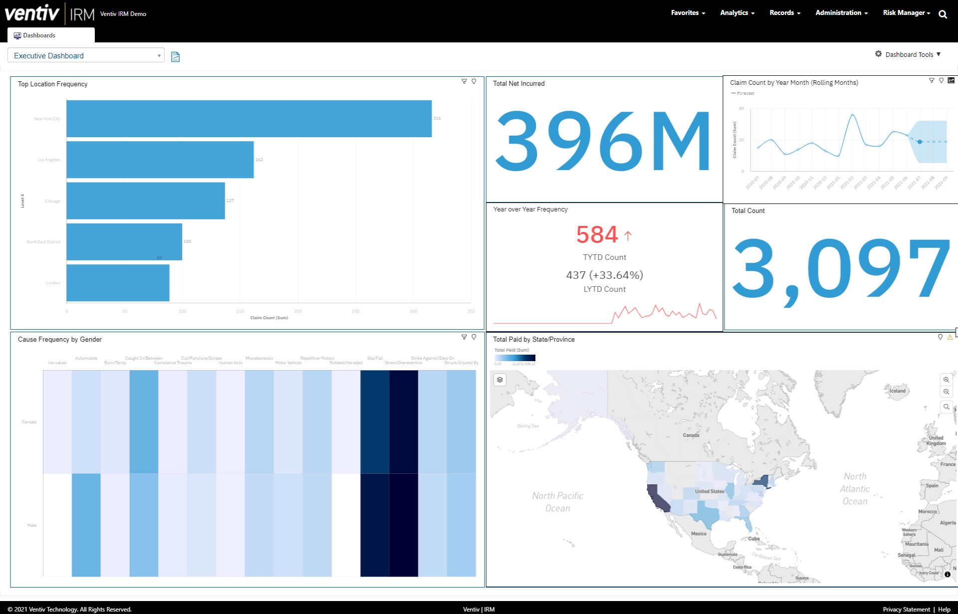 Interactive dashboards allow you to consolidate cross module indicators with a variety of graphical visualisations, including heat and geographic maps, to show aggregations, trends, hot spots and forecasts.